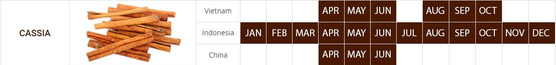 cassia_crop_calendar