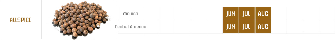 Allspice_2 row_crop_calendar